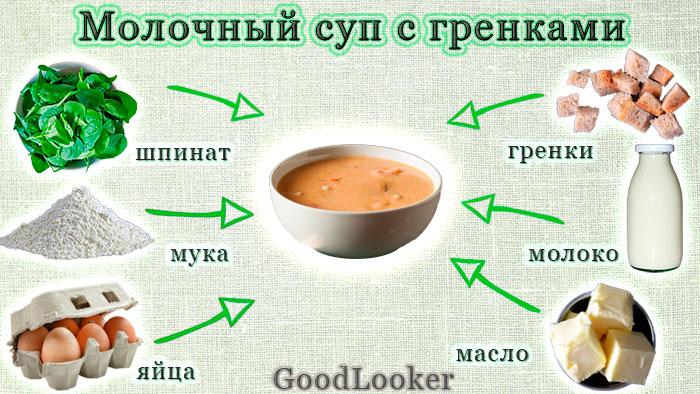 Молочный суп с гренками