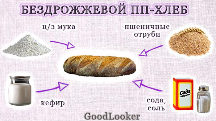 Бездрожжевой ПП-хлеб