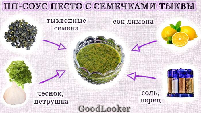 ПП-соус песто с семечками тыквы