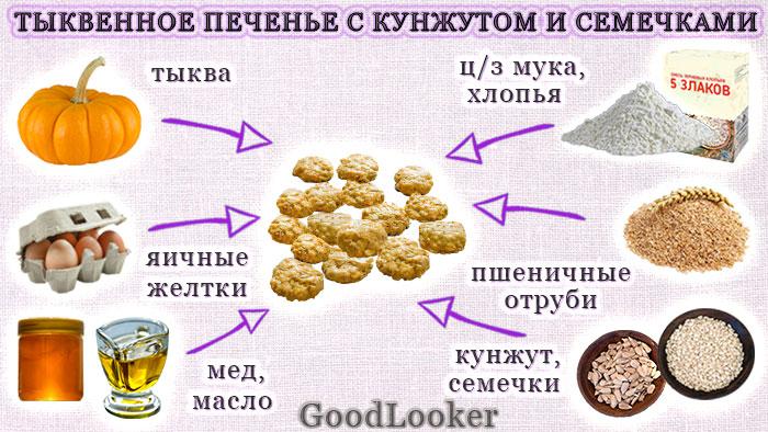 Тыквенное печенье с кунжутом