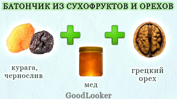 Батончик из сухофруктов и орехов