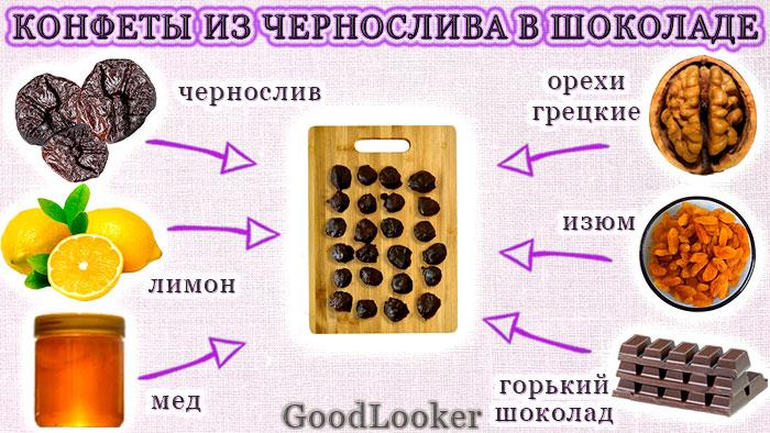 Конфеты из чернослива в шоколаде