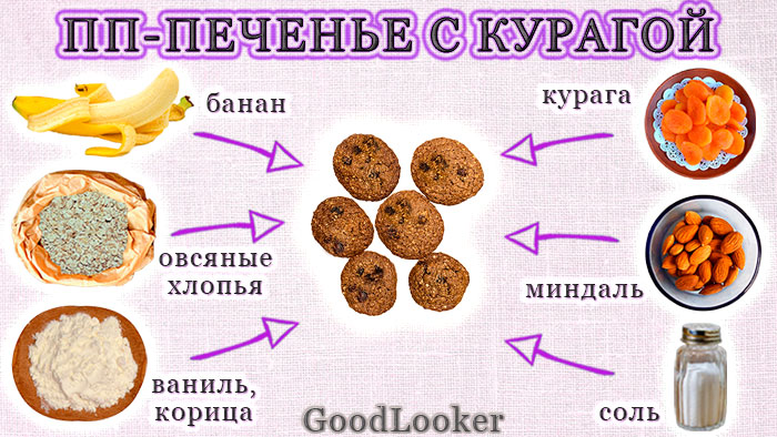 ПП-печенье с курагой