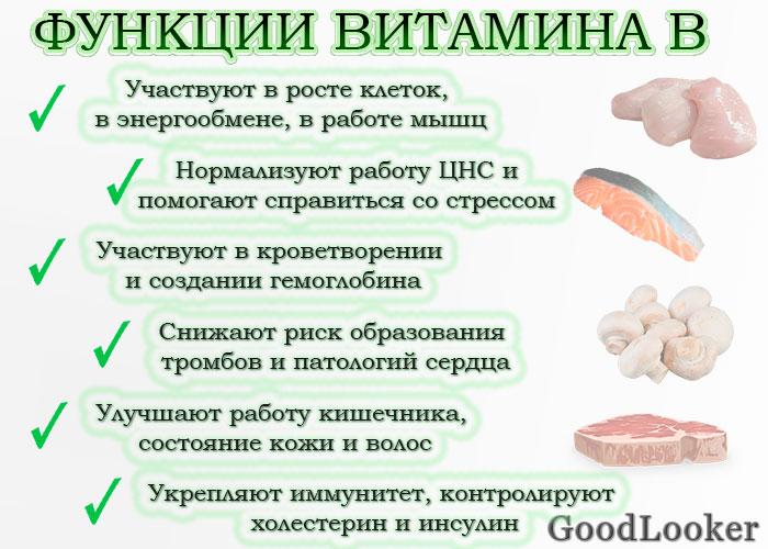 Функции витаминов группы B
