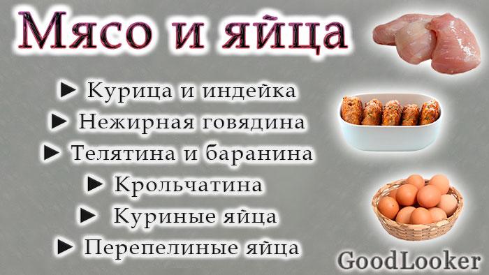 Мясо и яйца на ПП