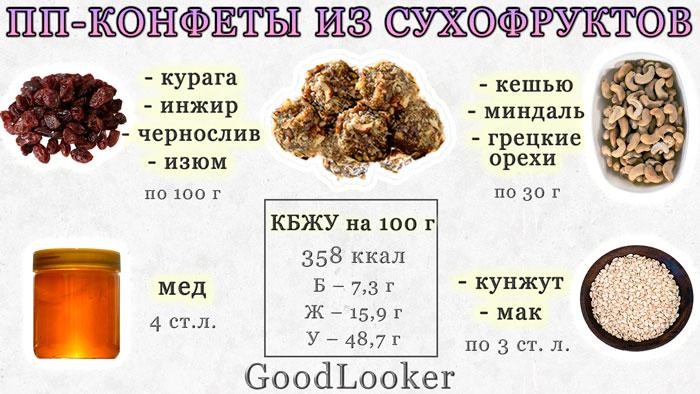 ПП-конфеты из сухофруктов