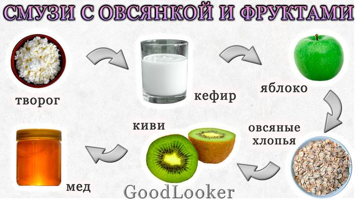 Смузи с овсянкой и фруктами