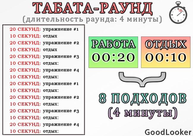 Табата