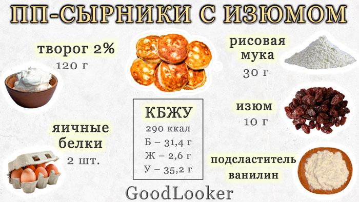 ПП-сырники с изюмом