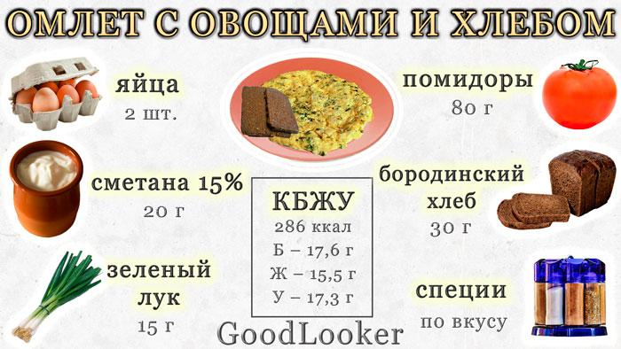 Омлет с овощами и хлебом