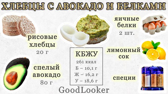 Хлебцы с авокадо и белками