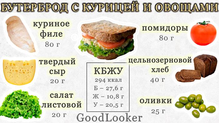 Бутерброд с курицей и овощами