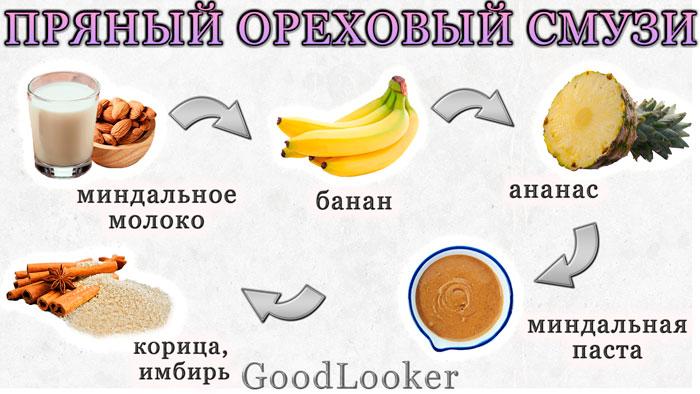 Пряный ореховый смузи