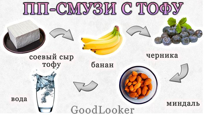 ПП-смузи с тофу