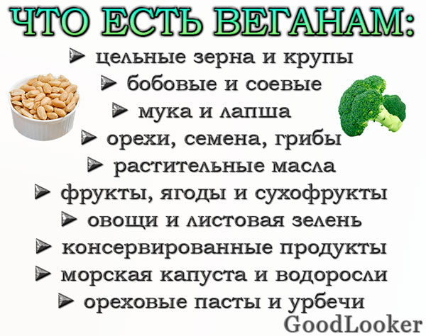 Правильное питание для веганов